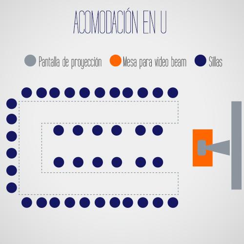 acomodacion_u